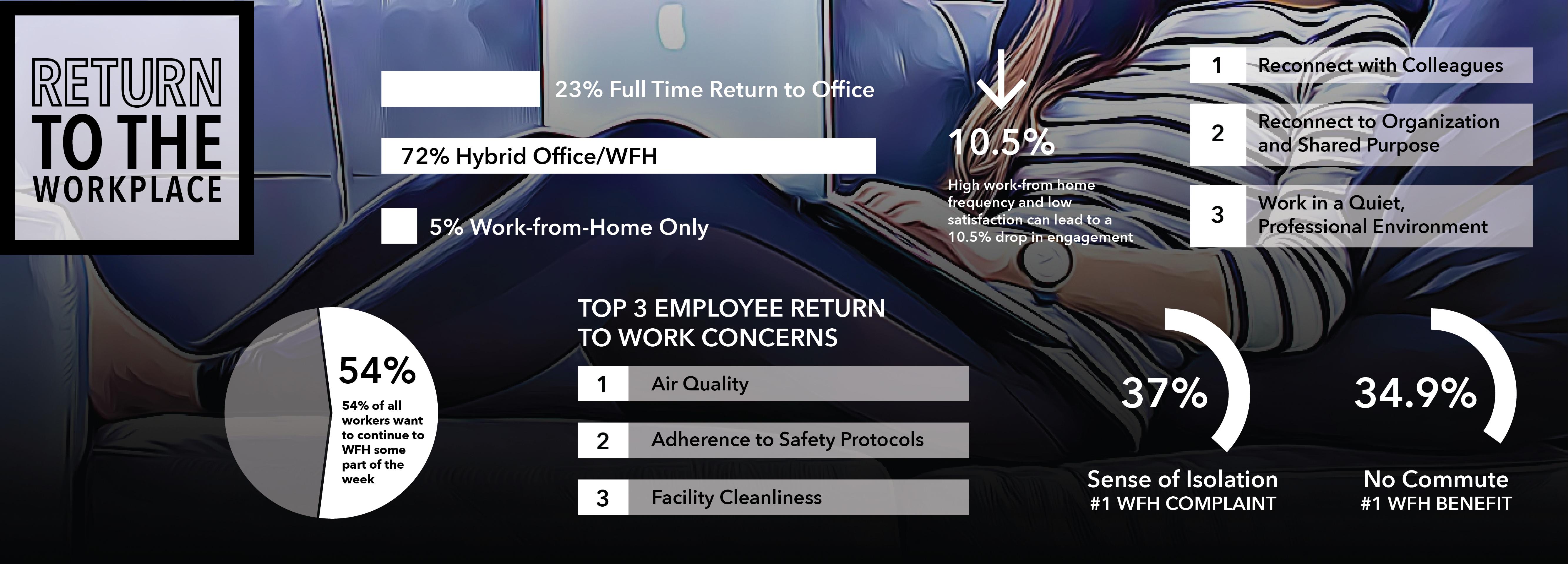 Work Better Data